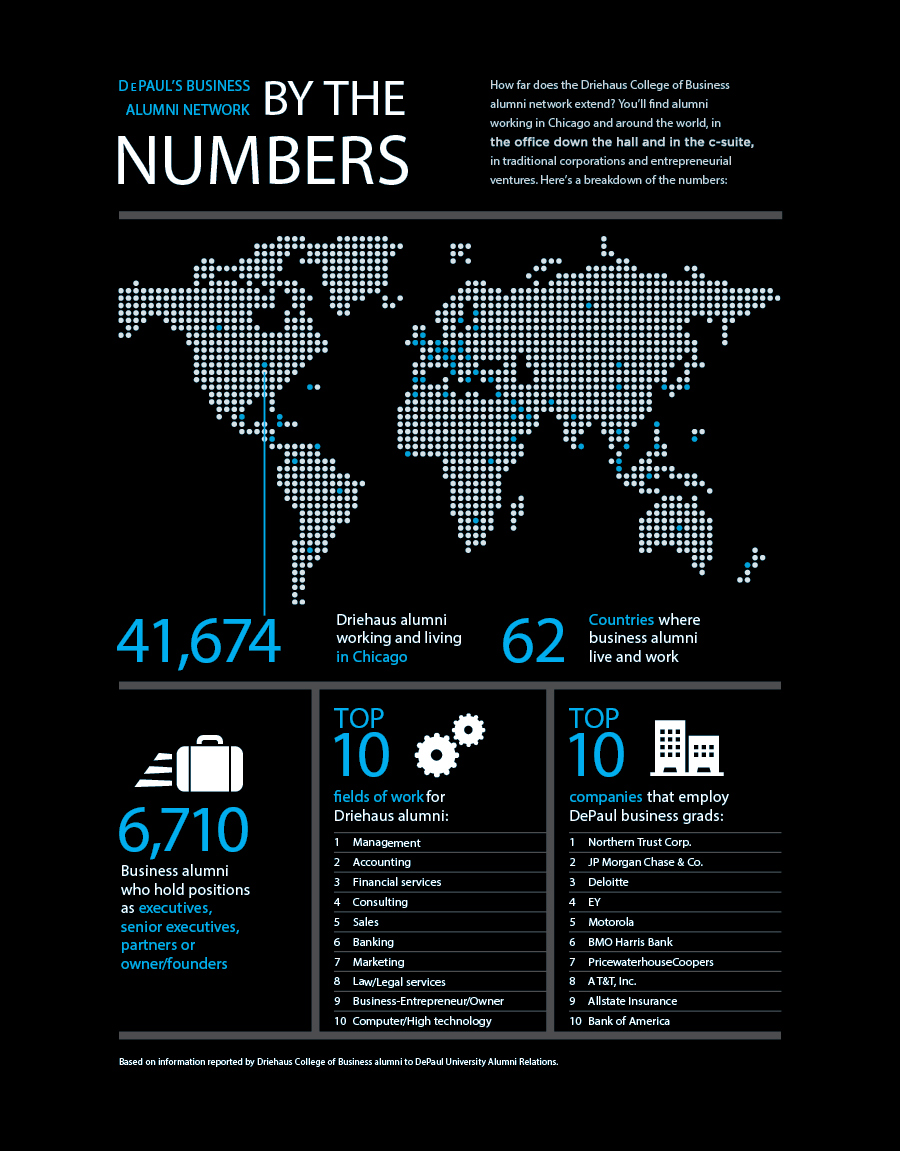 By the numbers graphics